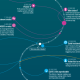 Earths amazing timeline of the far future