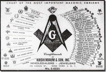 Freemasons - Top 10 Secret Societies of the World