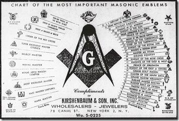 Freemasons - Top 10 Secret Societies of the World
