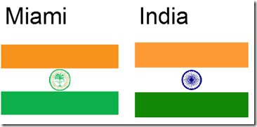 Miami-India Flag-Amazing Random Facts About India