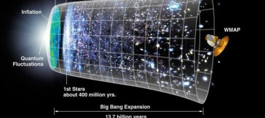 New theory predicts universe existed forever